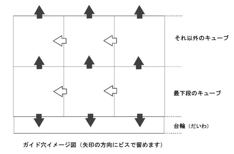 ガイド穴イメージ図(矢印の方向にビスで留めます)