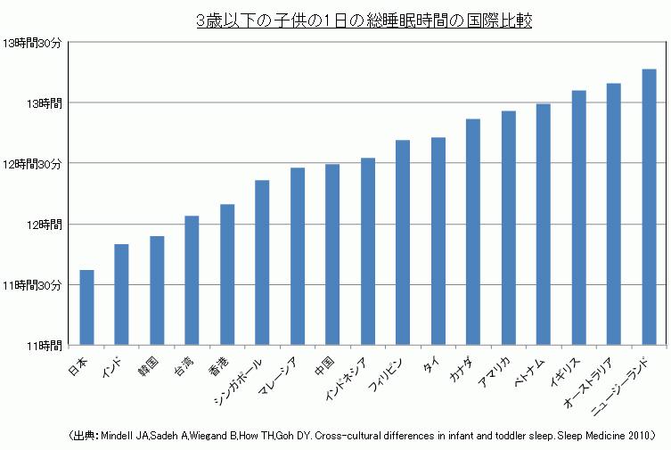 2009年厚生労働省研究班10道県25,211人の集計